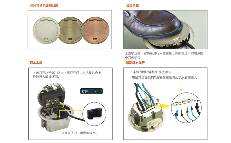 IP66高档防水地面插座结构图展示